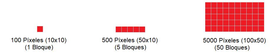 píxeles por bloque